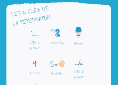 les 6 clés de la mémorisation